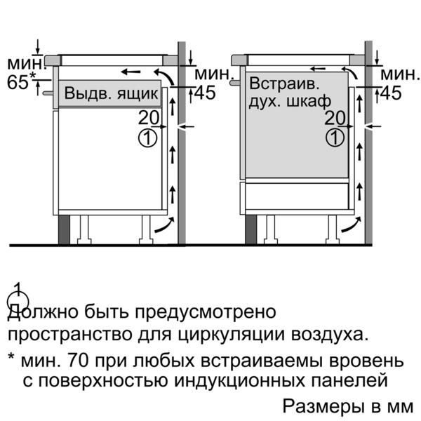 Варочная панель индукционная инструкция