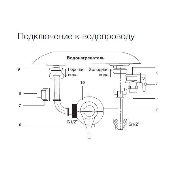 Водонагреватель dl electrolux инструкция centurio