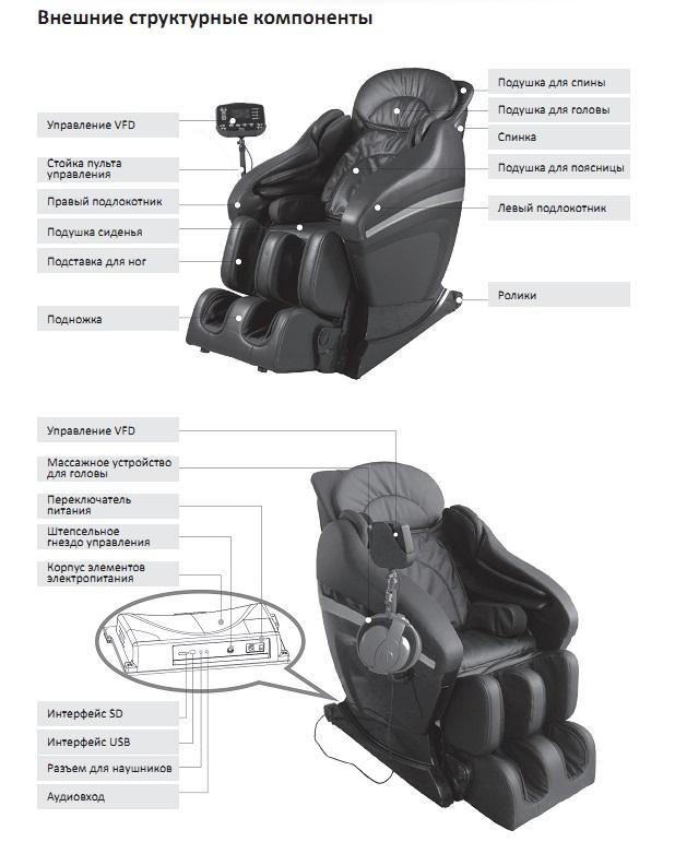 Кресло массажное инструкция