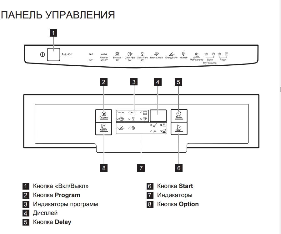 Инструкция посудомоечна машина electrolux
