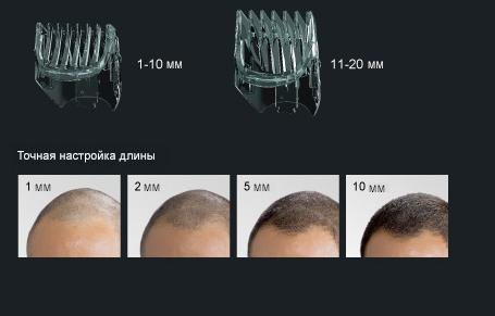 Насадки для машинки для стрижки волос какие бывают