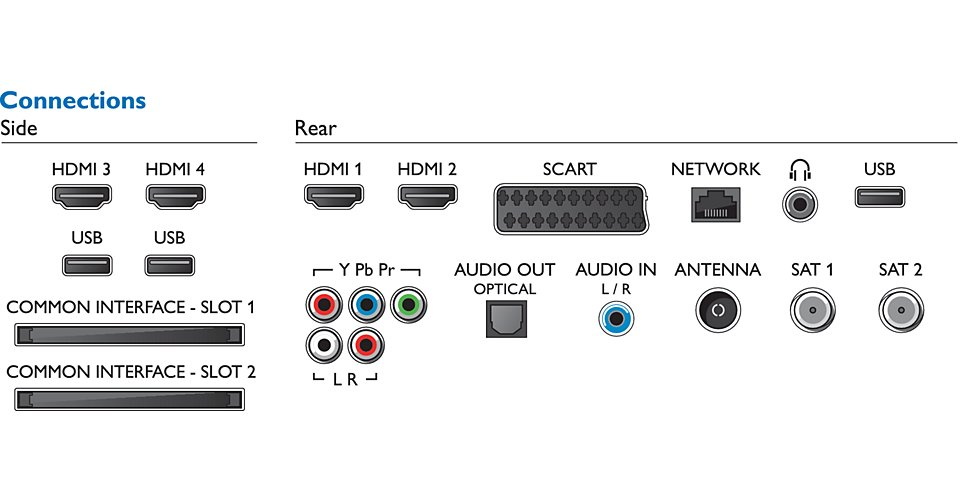 Инструкция для philips телевизора