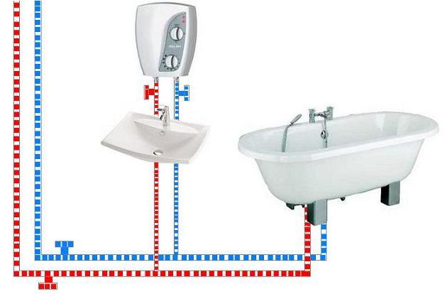 Подключение водонагревателя проточного типа