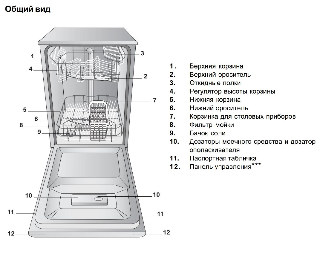 посудомоечная машина hotpoint ariston инструкция по применению