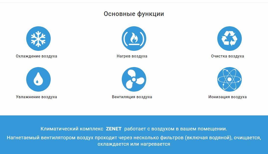 Климатический комплекс ZENET ZET-472