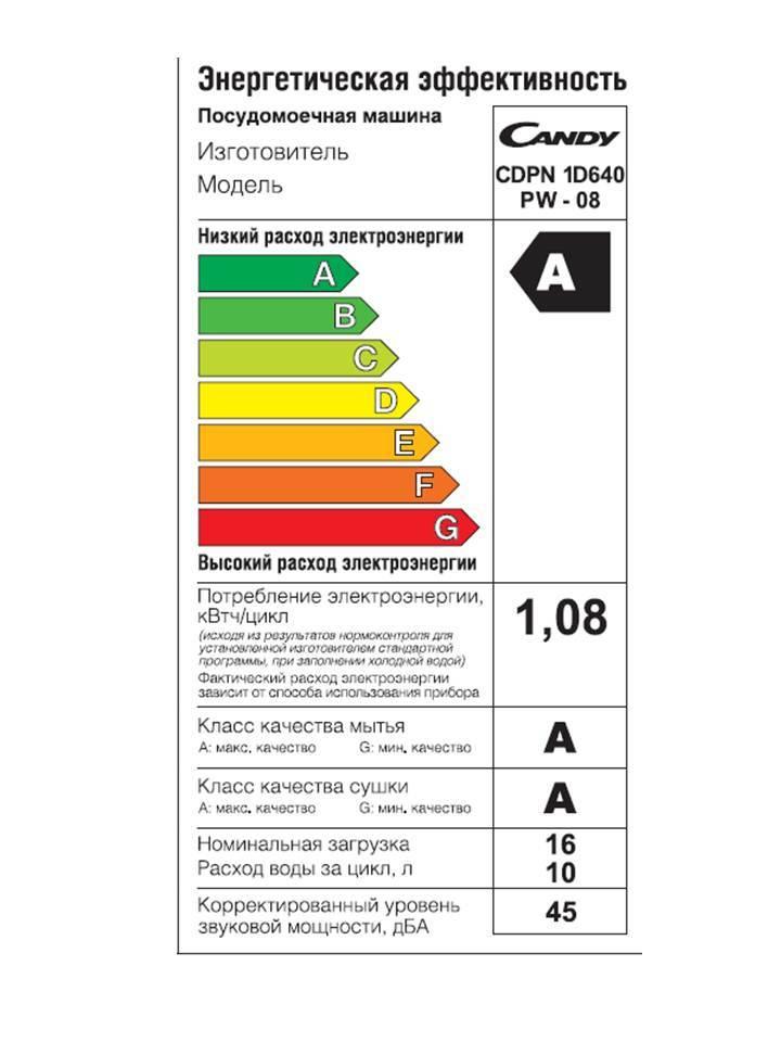 Класс энергопотребления dyson все про пылесосы дайсон